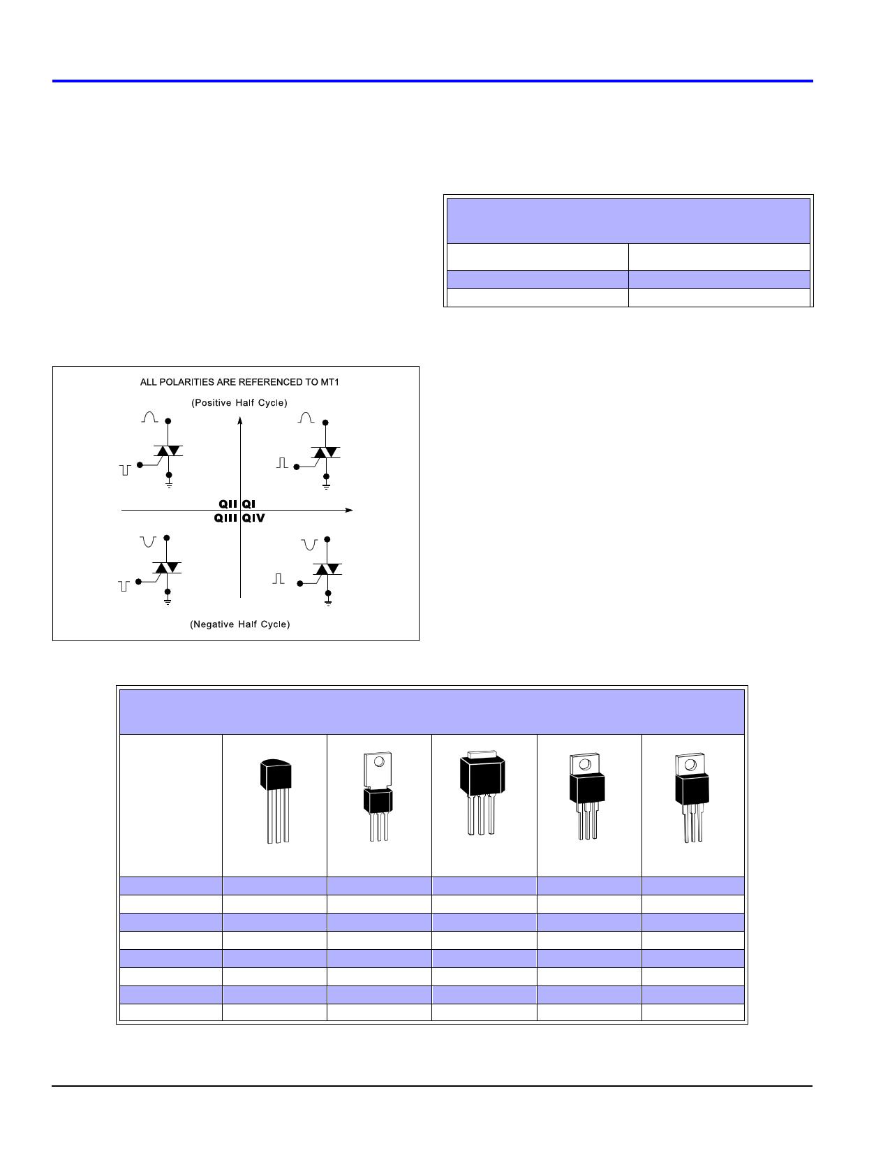 Q6008L5 pdf