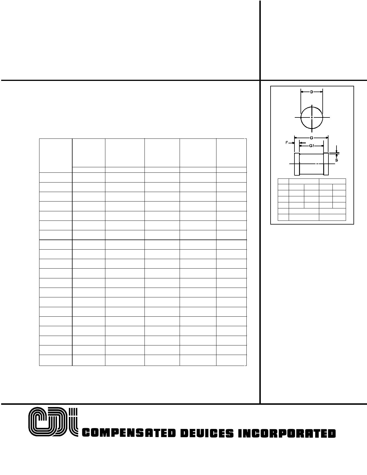 1N4582AUR-1 datasheet