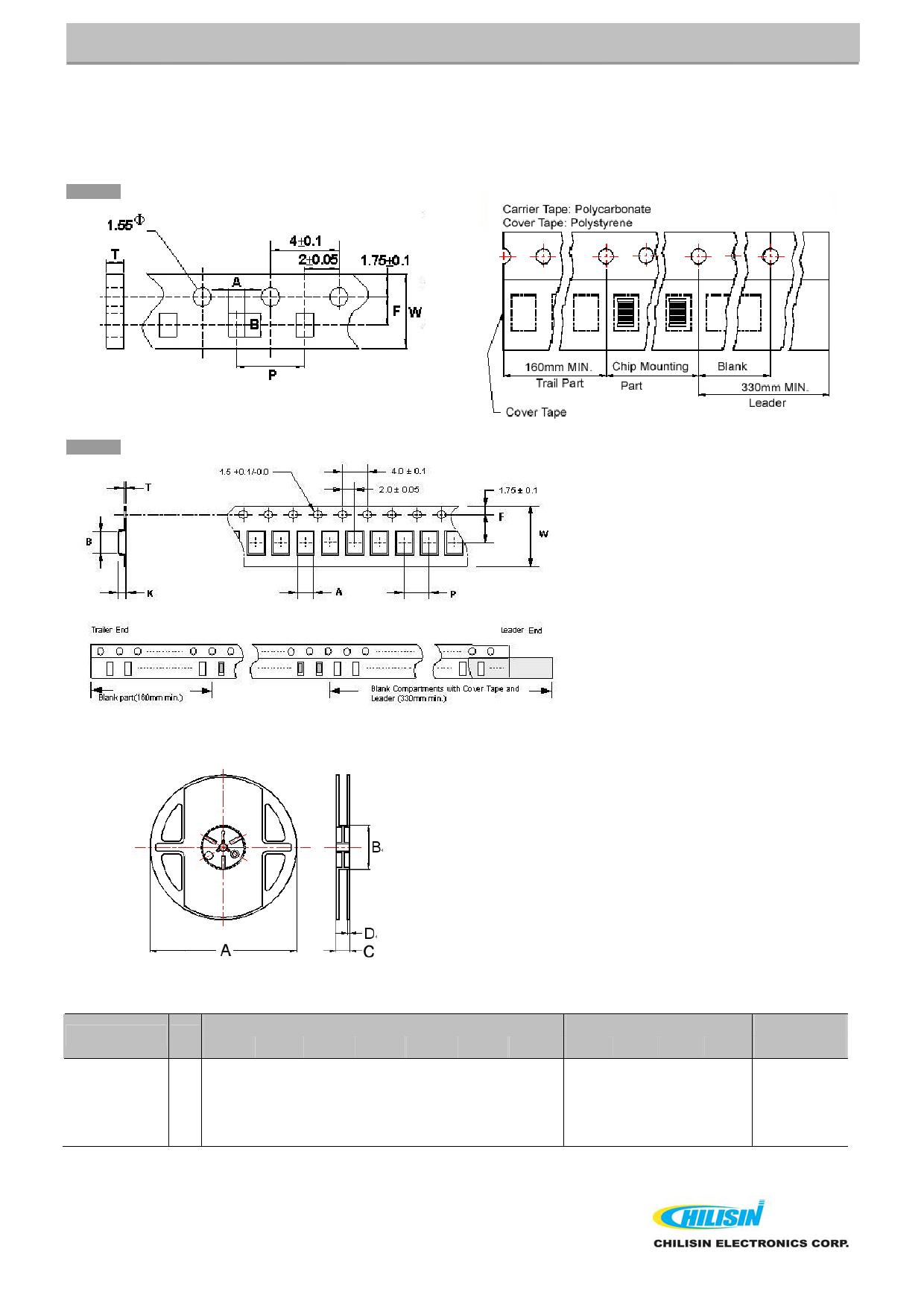 LCN0805 전자부품, 판매, 대치품