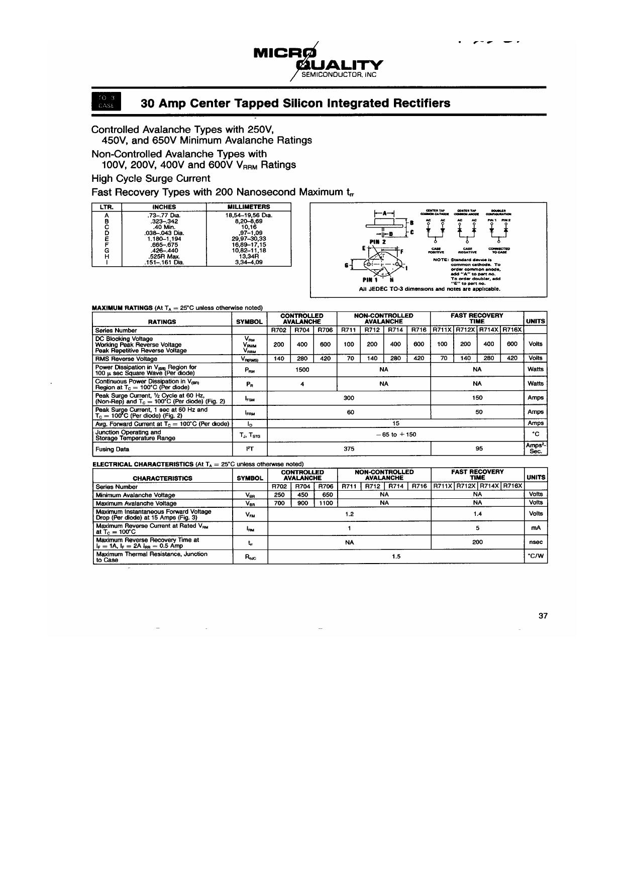 R704 دیتاشیت PDF