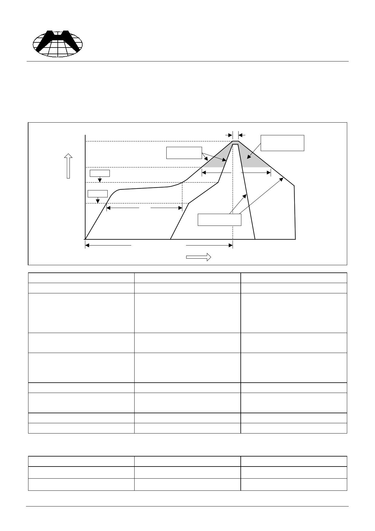 H01N60 pdf, arduino