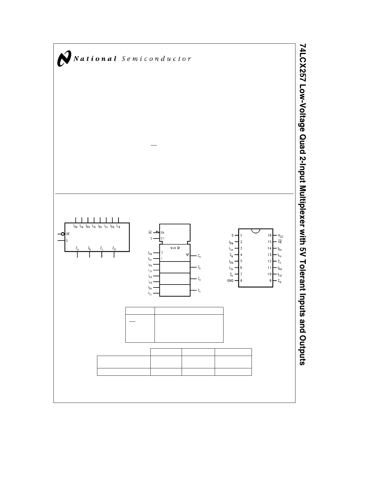 74LCX257 دیتاشیت PDF