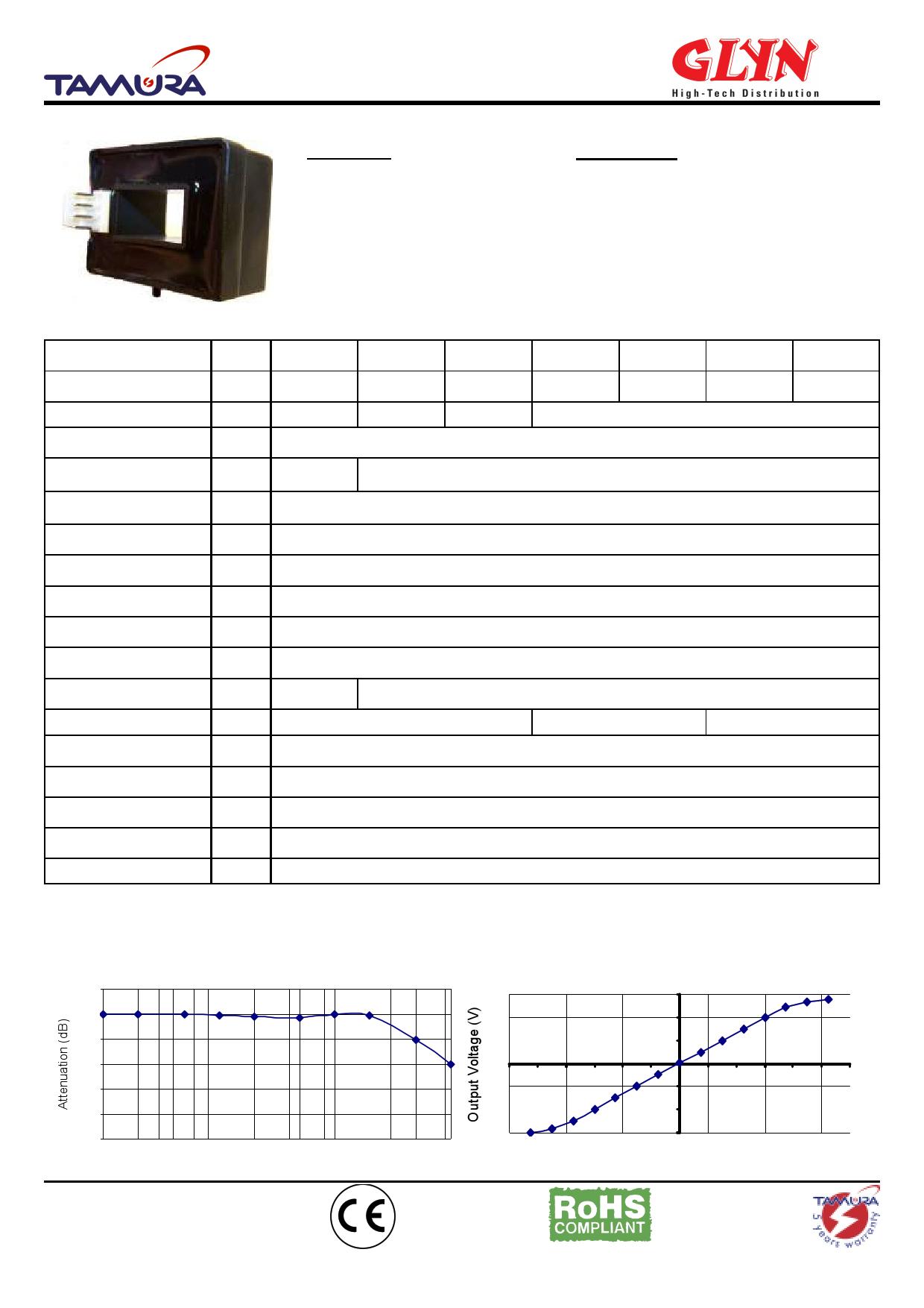 L03S600D15 دیتاشیت PDF