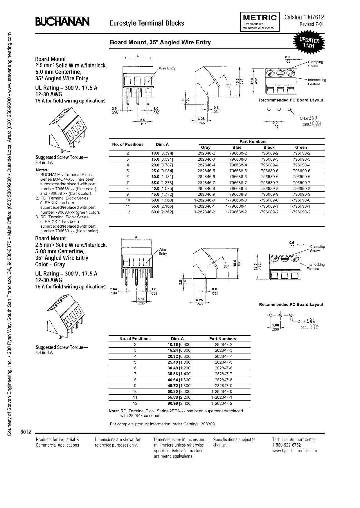 1-796689-0 даташит PDF