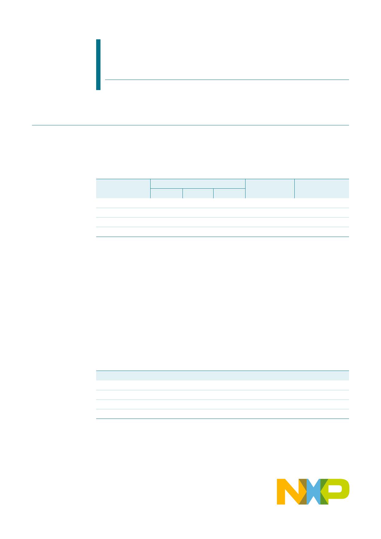PDTC143Z دیتاشیت PDF