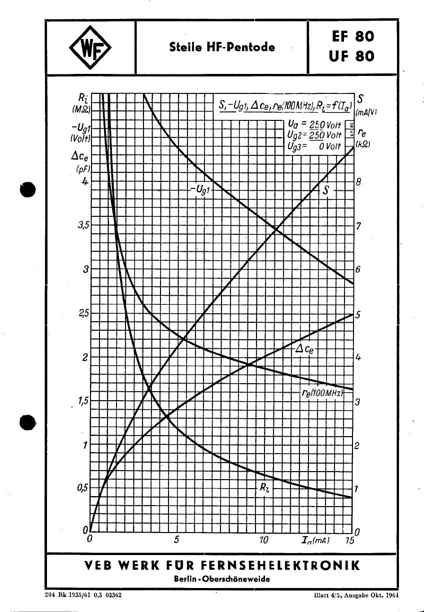 UF80 diode, scr