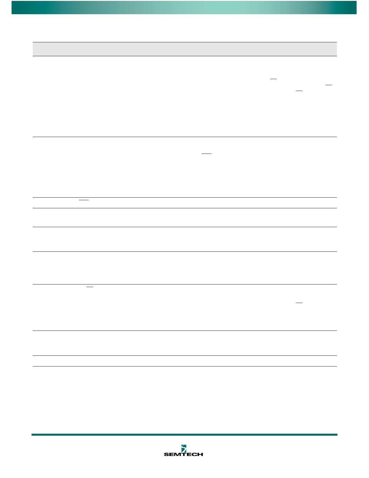 GS2994 pdf