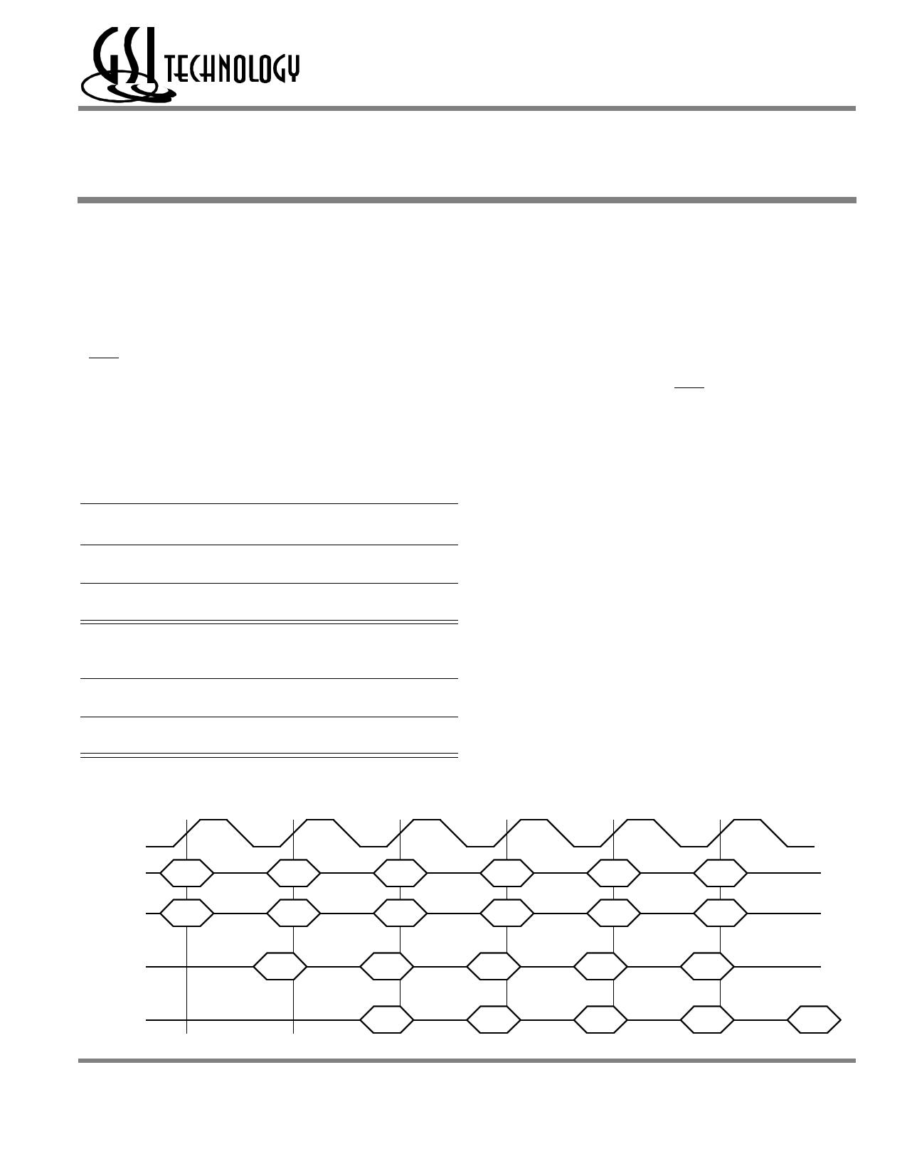 GS8320Z36T دیتاشیت PDF
