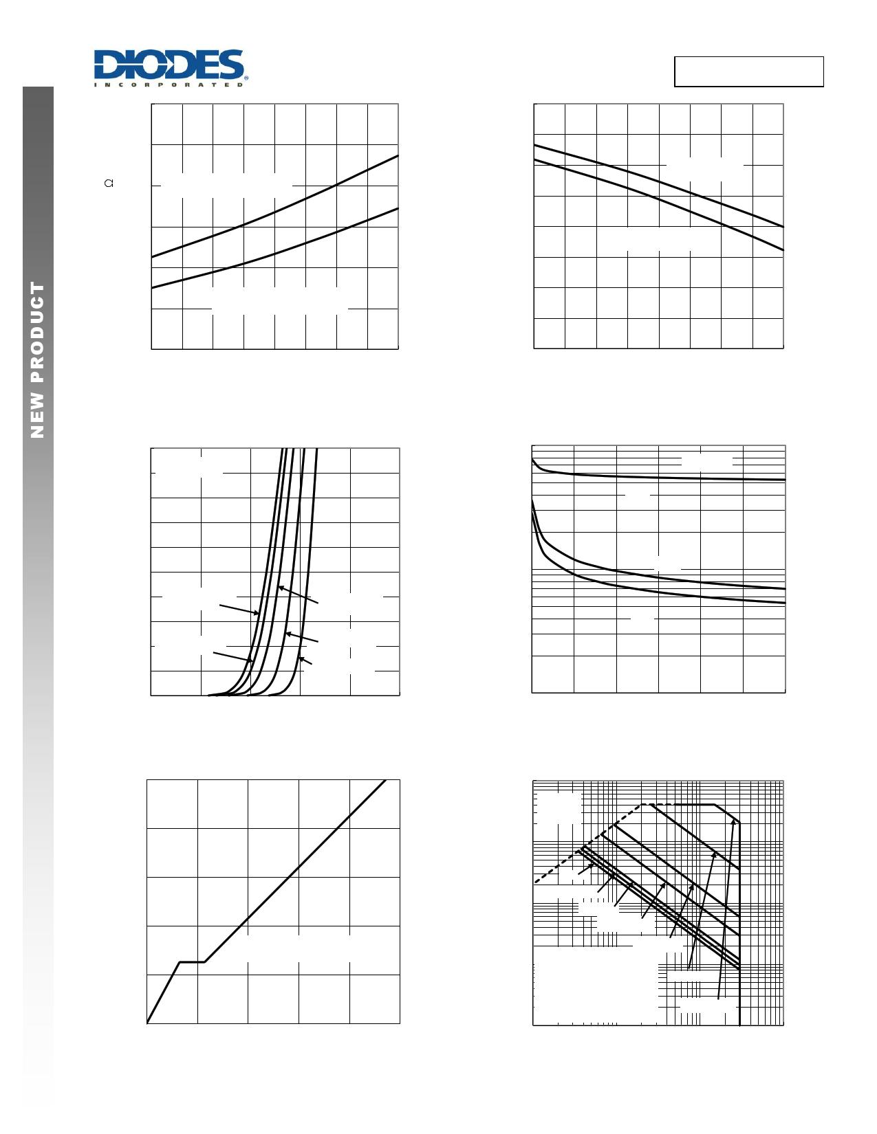 DMC3400SDW pdf