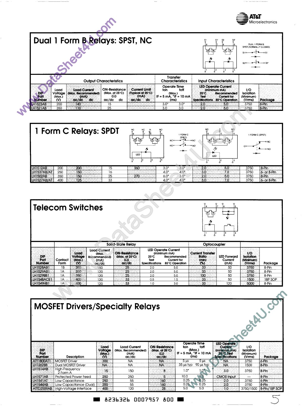 LH1527AB دیتاشیت PDF
