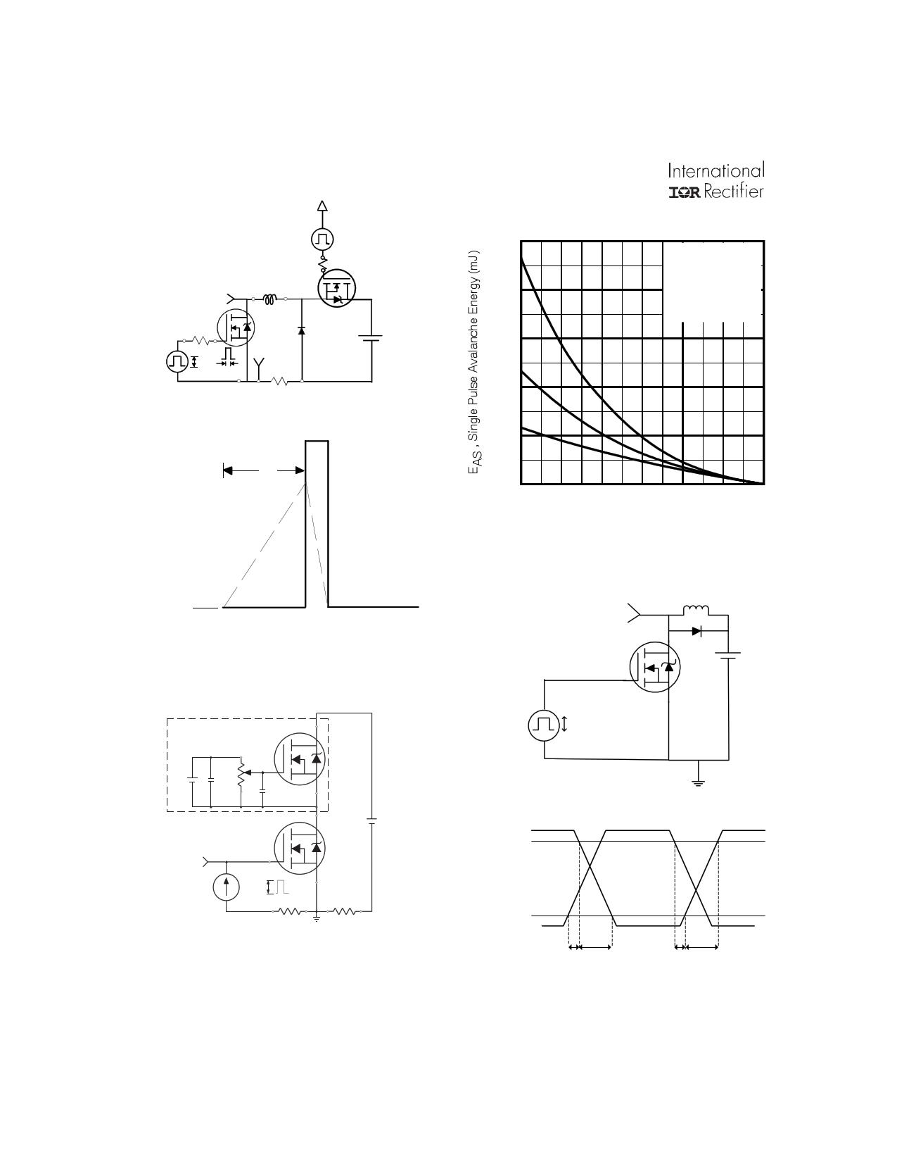 IRL3714Z 電子部品, 半導体