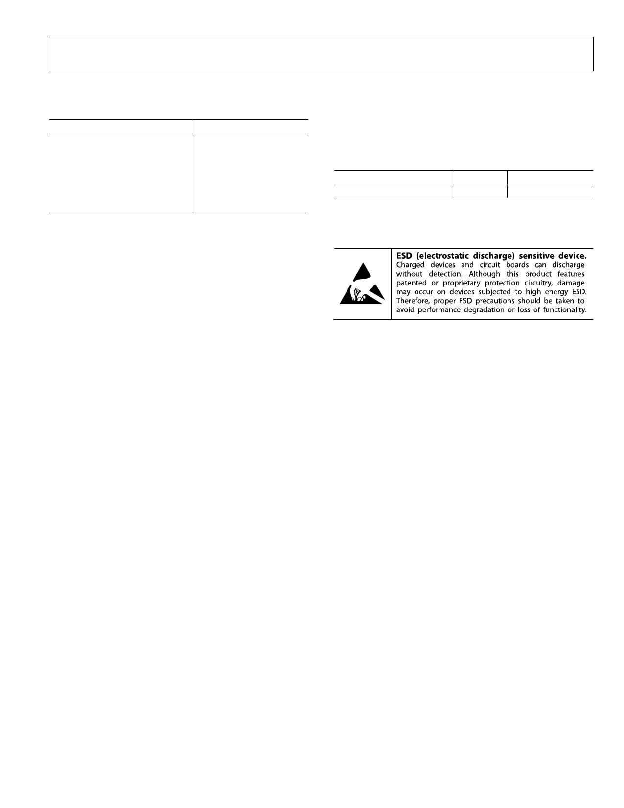 AD5823 pdf