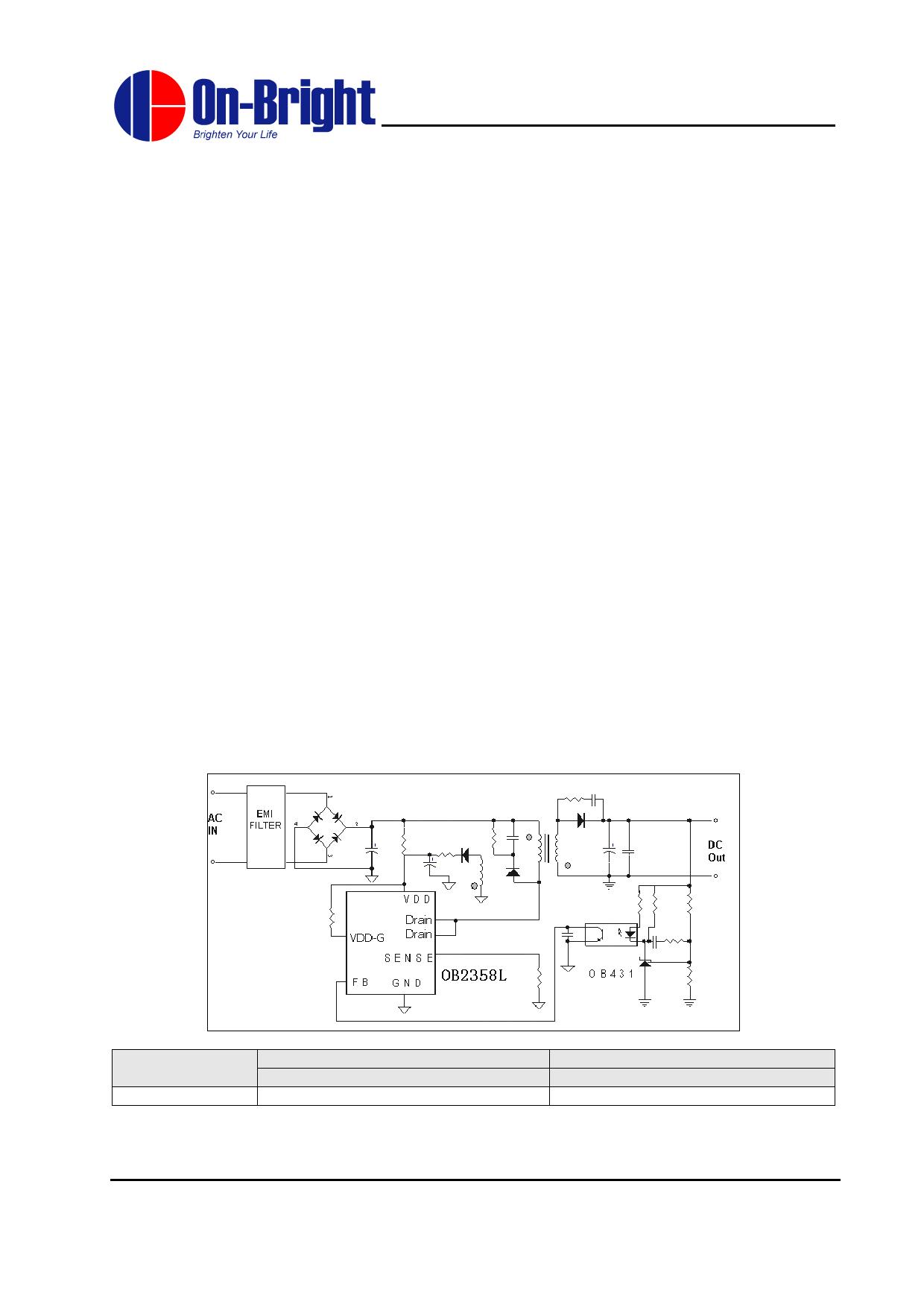 OB2358L دیتاشیت PDF