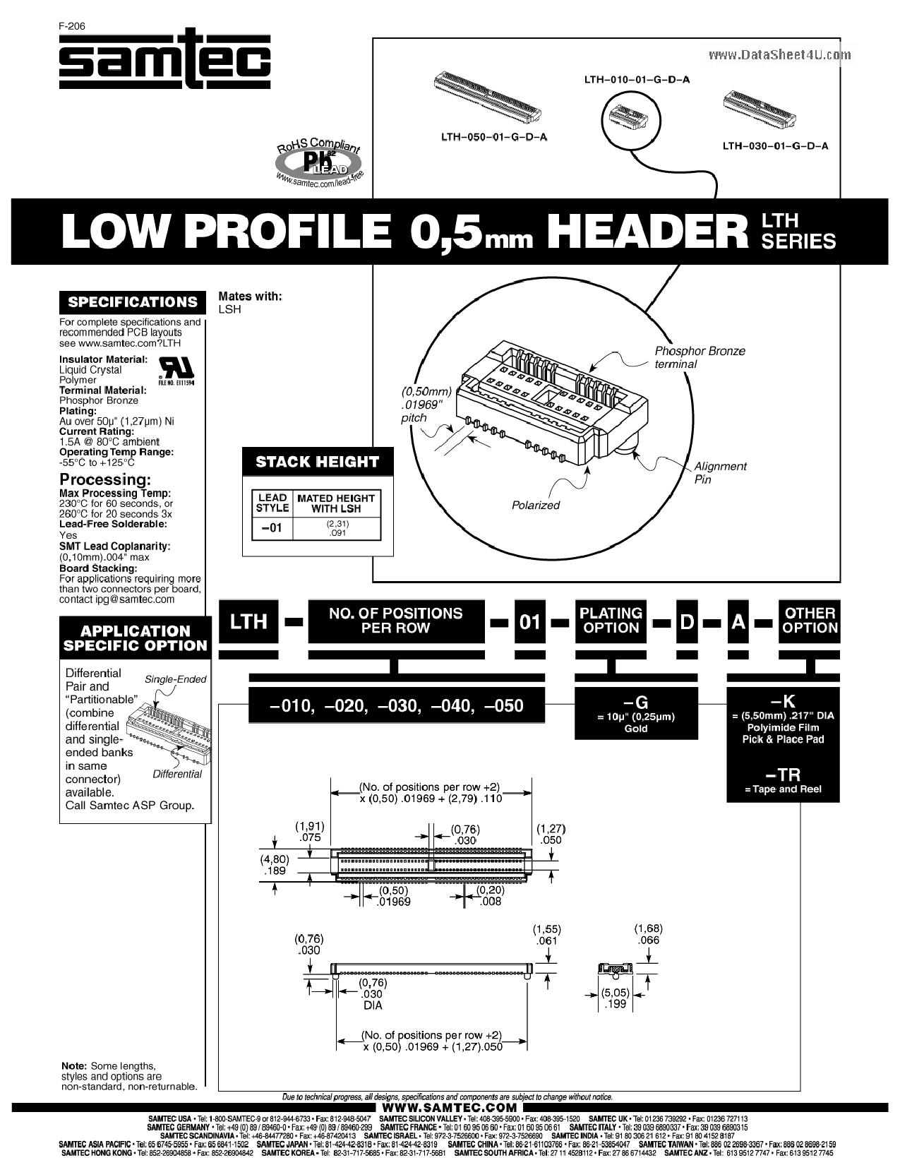 LTH-050-01-G-D-A دیتاشیت PDF