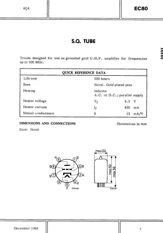 EC80 دیتاشیت PDF