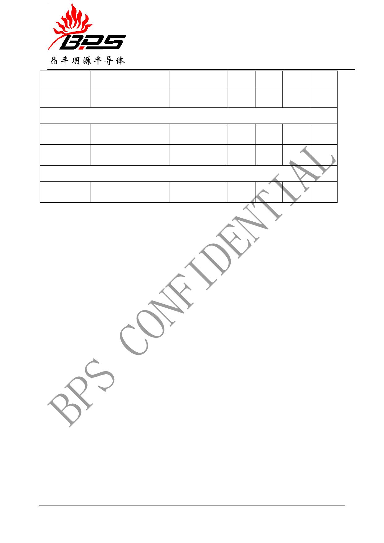 BP2329A pdf