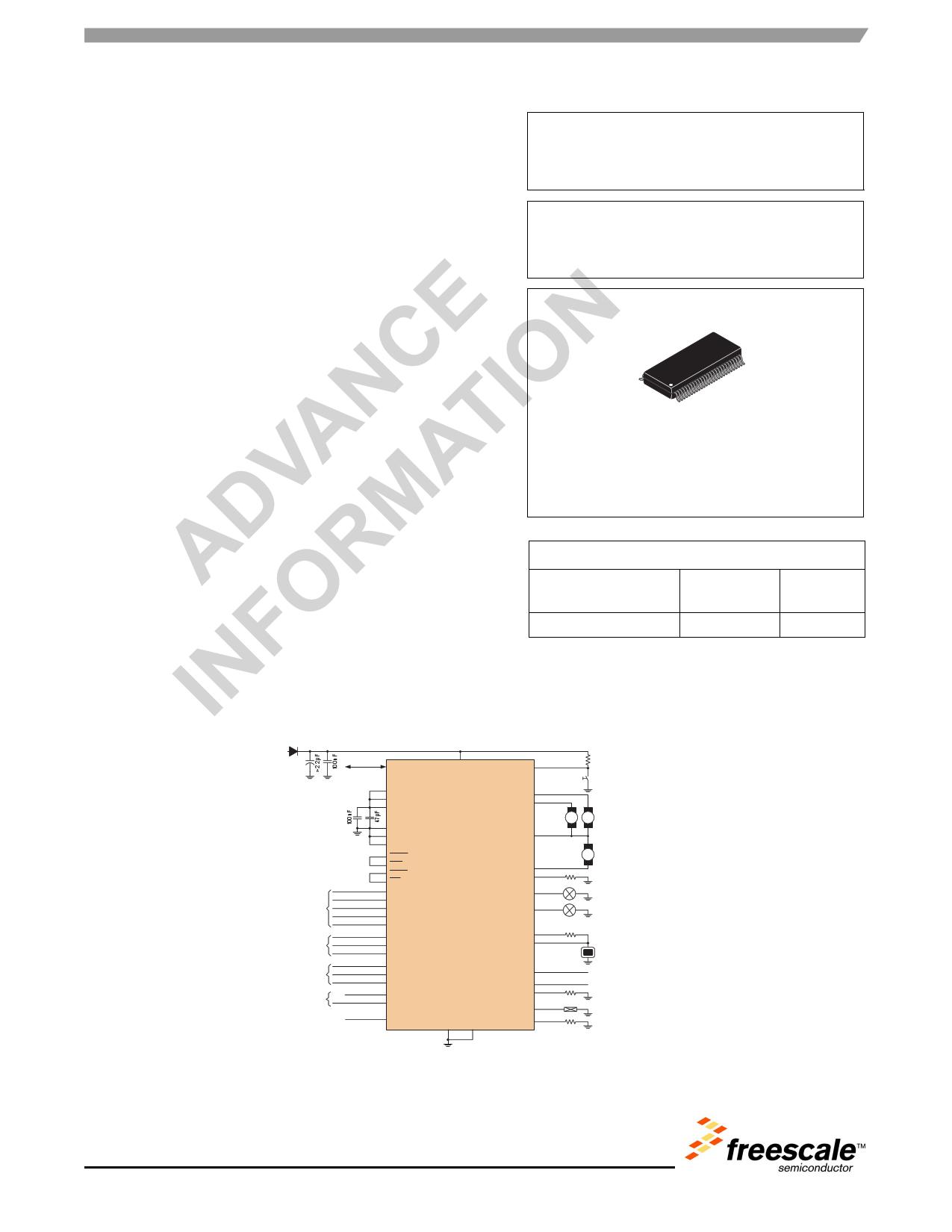 908E622 دیتاشیت PDF