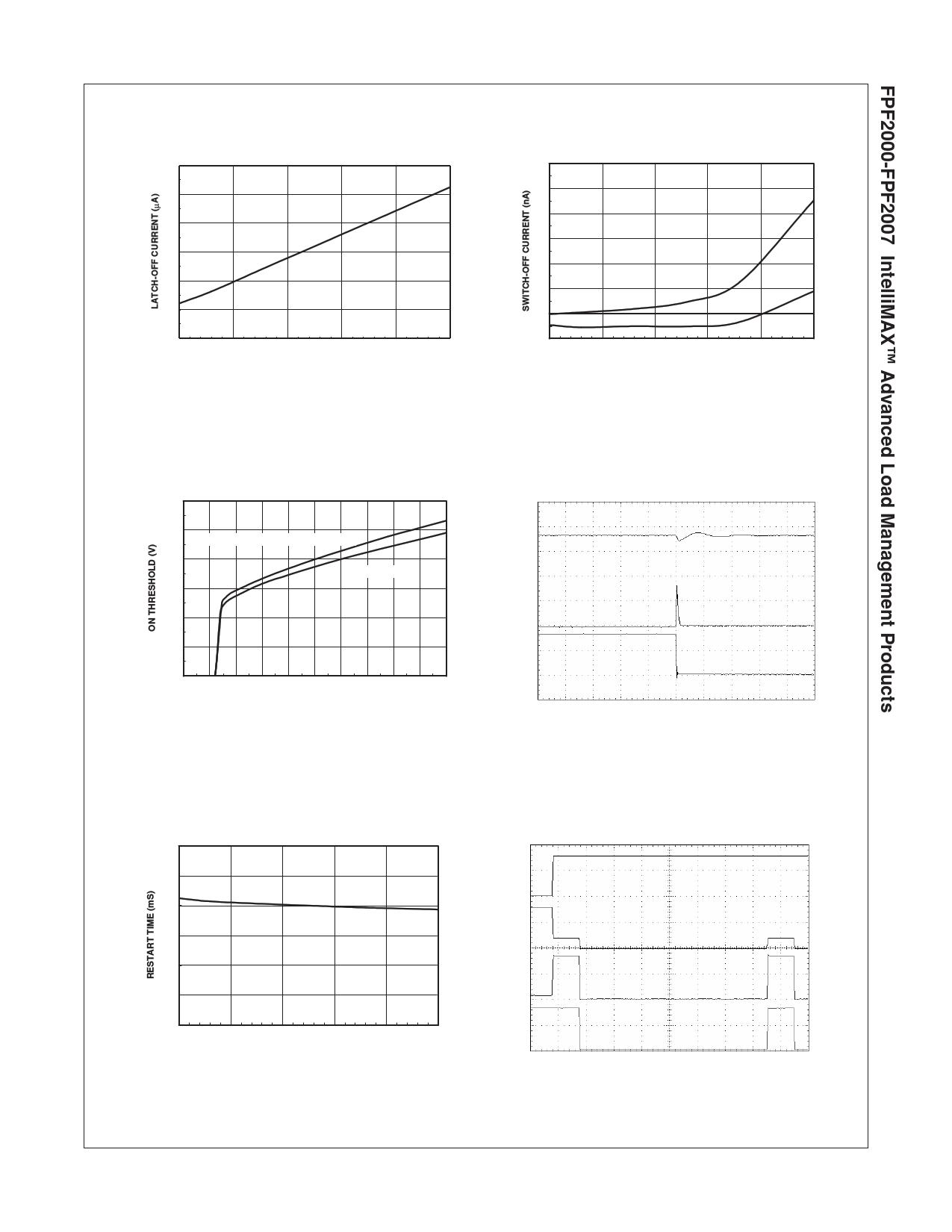 FPF2004 pdf