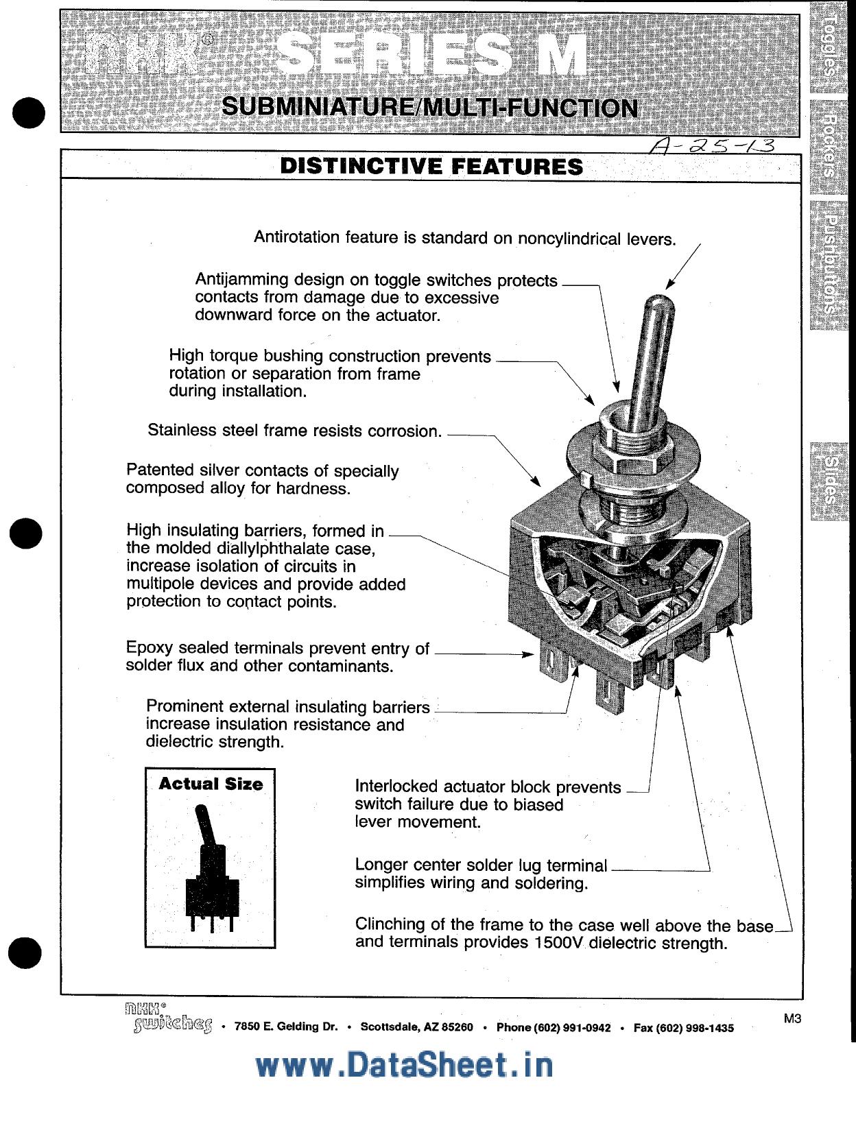 M-201xxx Hoja de datos, Descripción, Manual