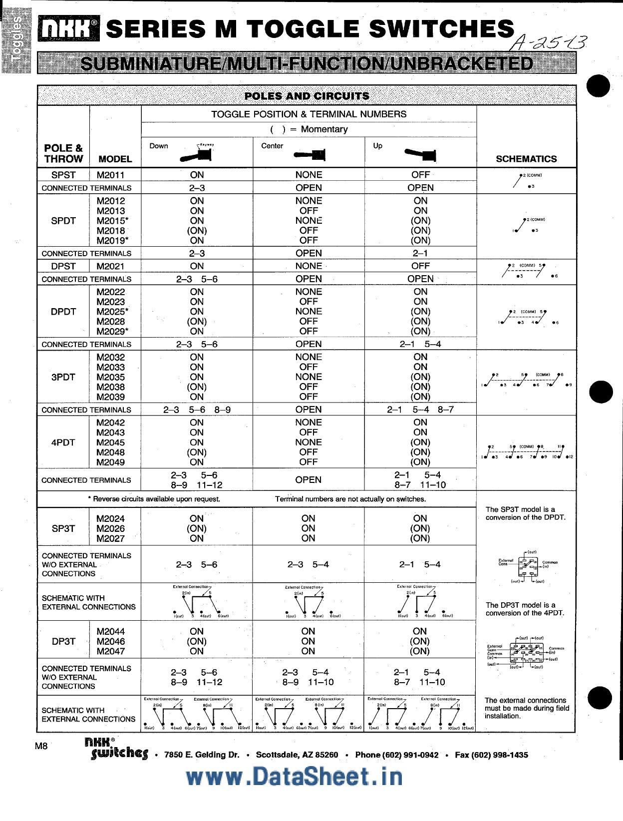 M-201xxx pdf, arduino