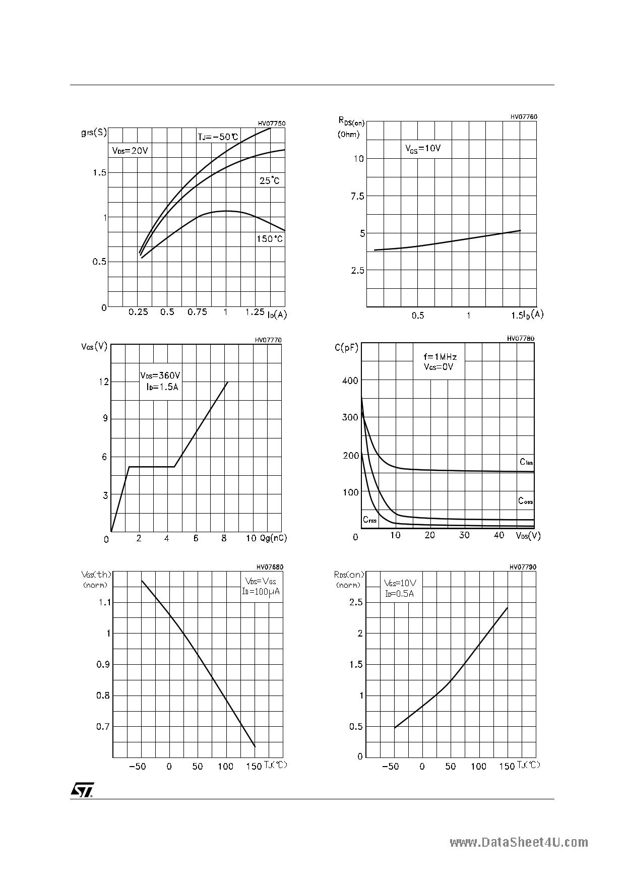 Q1NC45 pdf, arduino