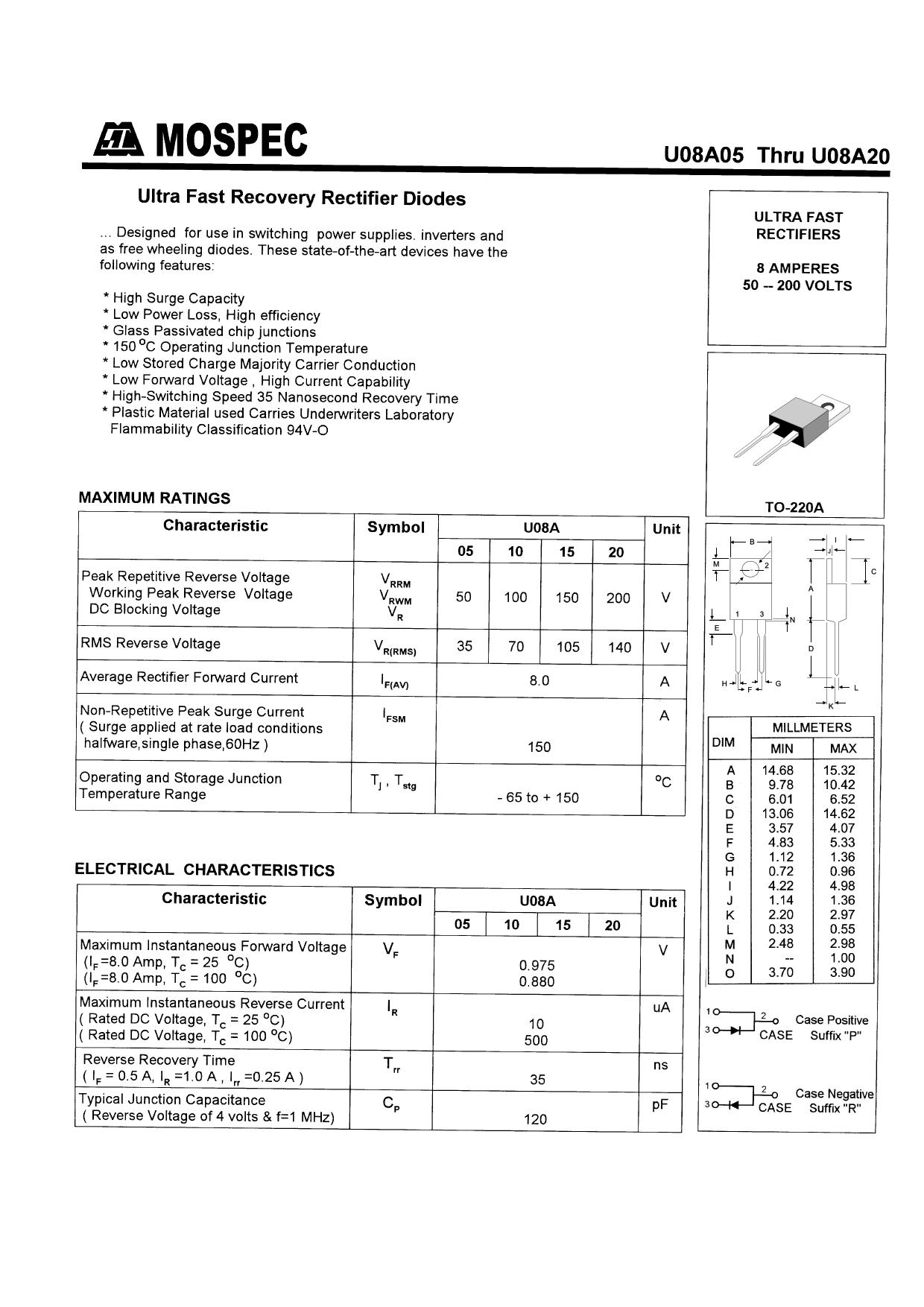 U08A20 Hoja de datos, Descripción, Manual
