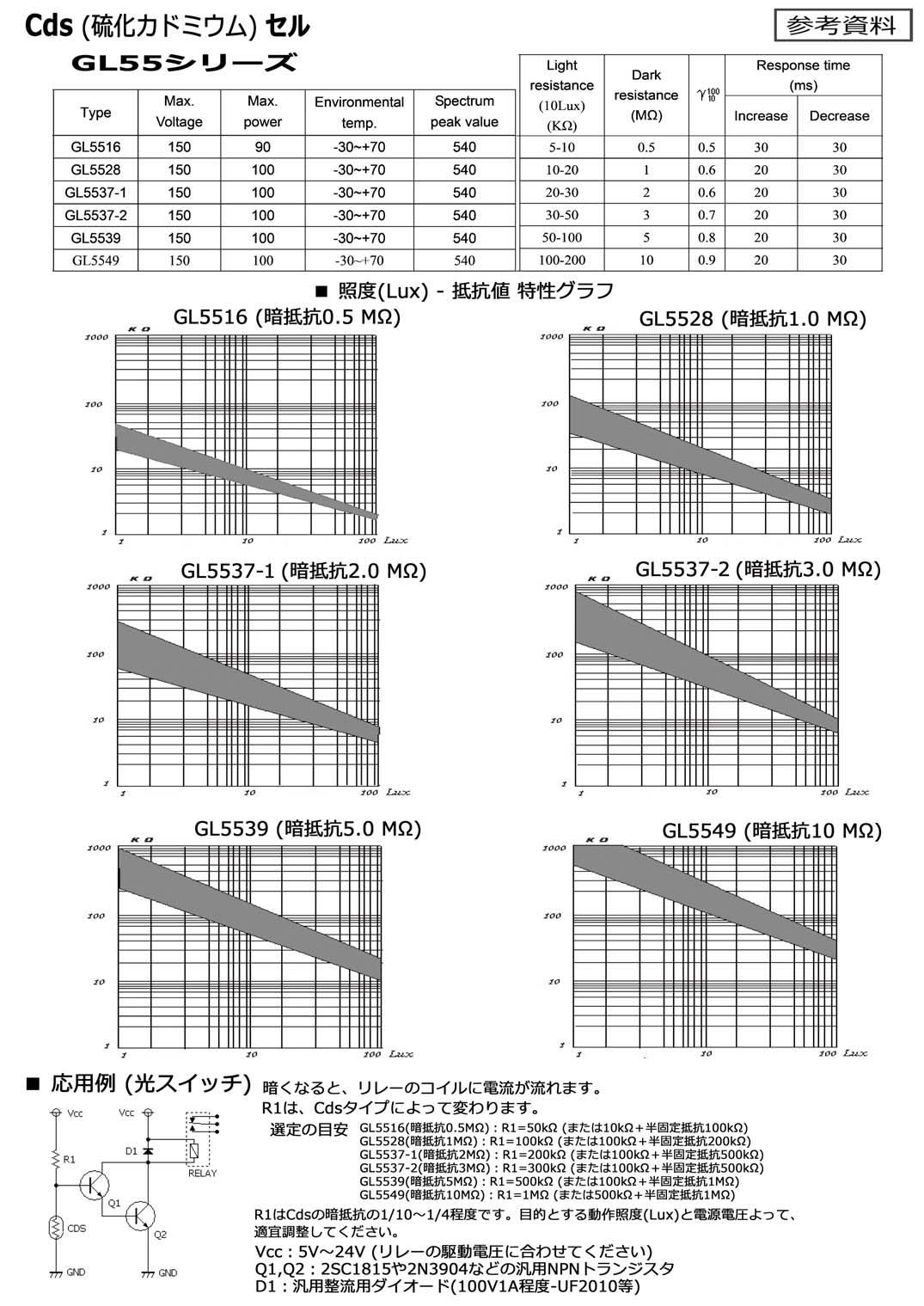 gl5516 datasheet pdf   pinout   - gl5516