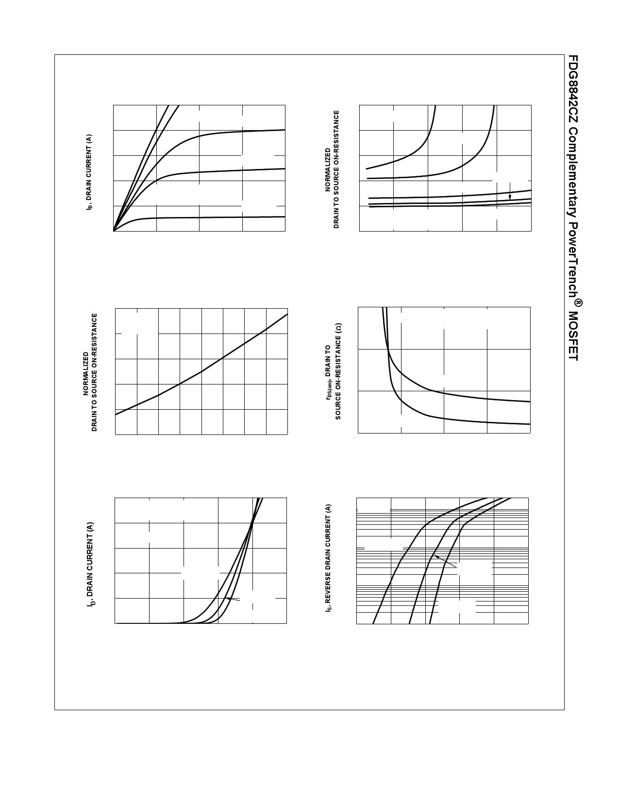 FDG8842CZ pdf, 반도체, 판매, 대치품