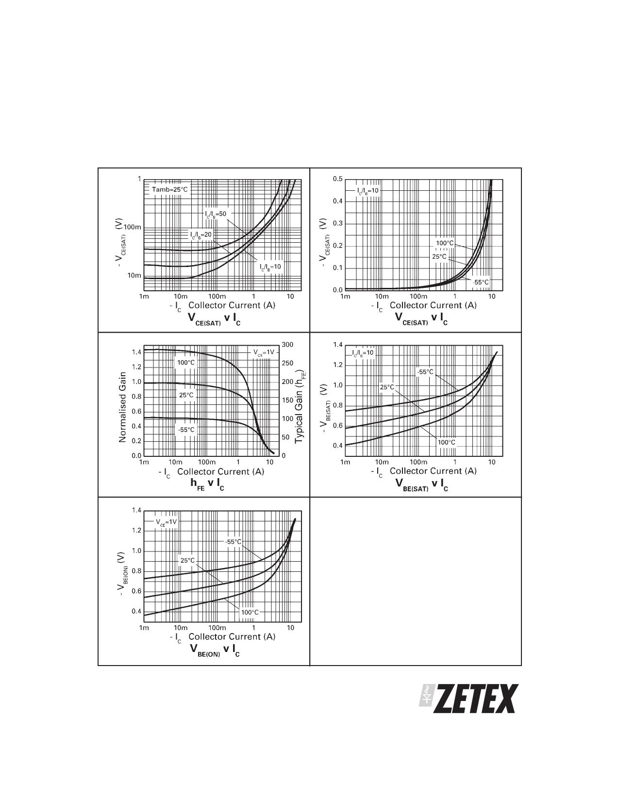 ZX5T951GTA pdf