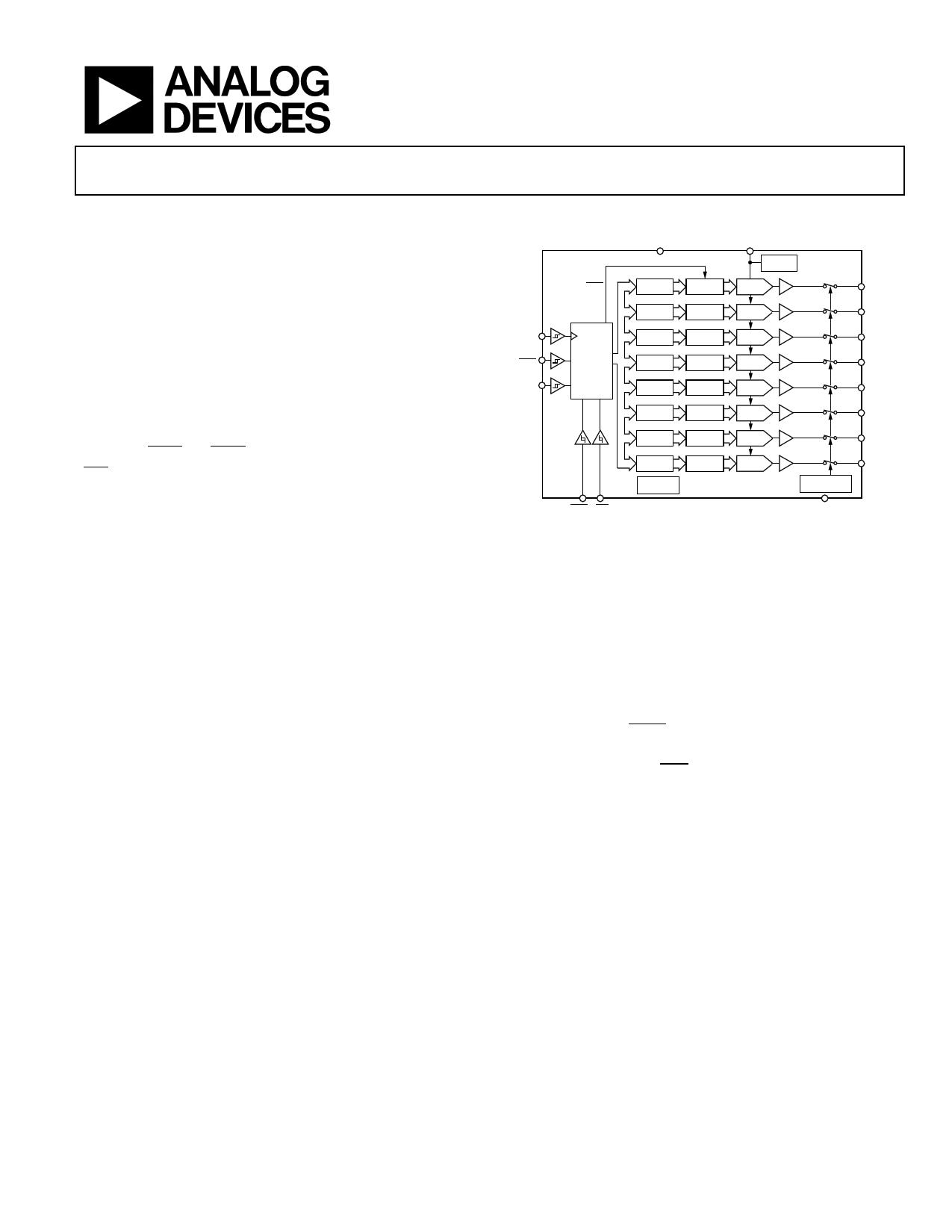 AD5668 datasheet