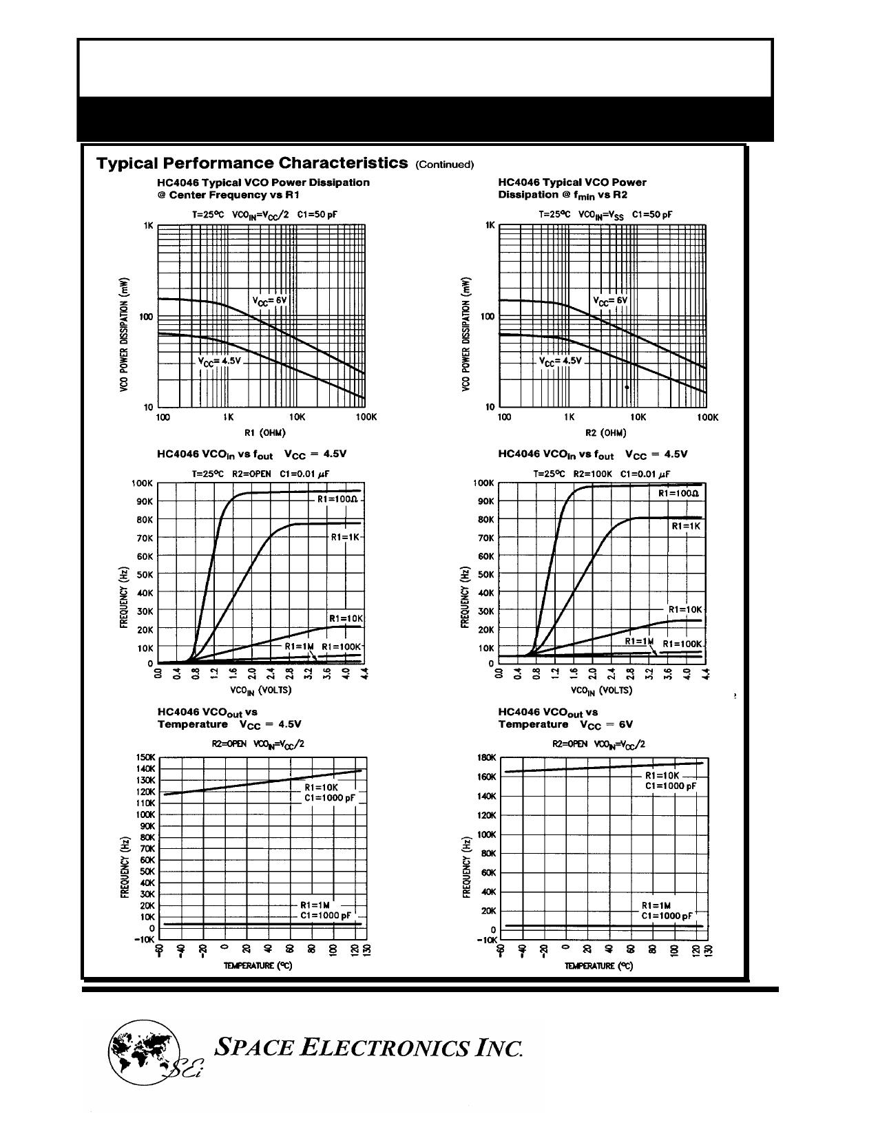 54HC4046RP pdf