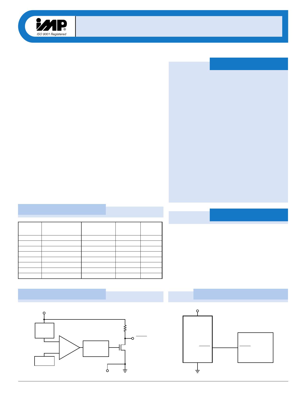 IMP1233M دیتاشیت PDF