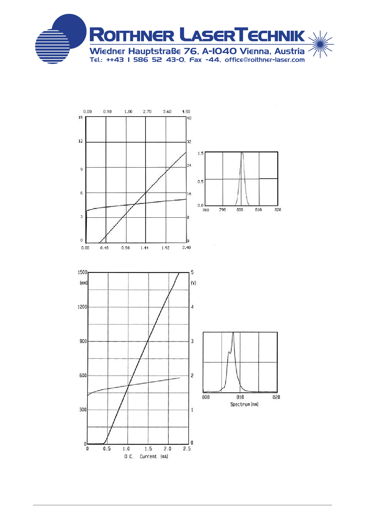 G081PU1750M pdf, 電子部品, 半導体, ピン配列