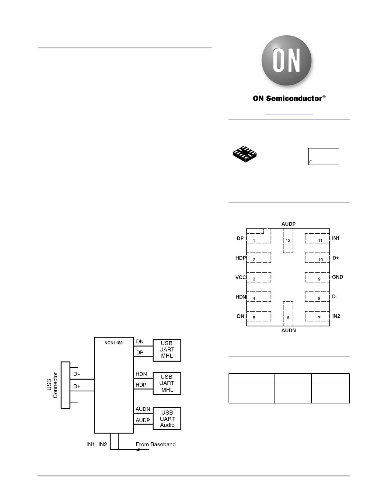 NCN1188 دیتاشیت PDF