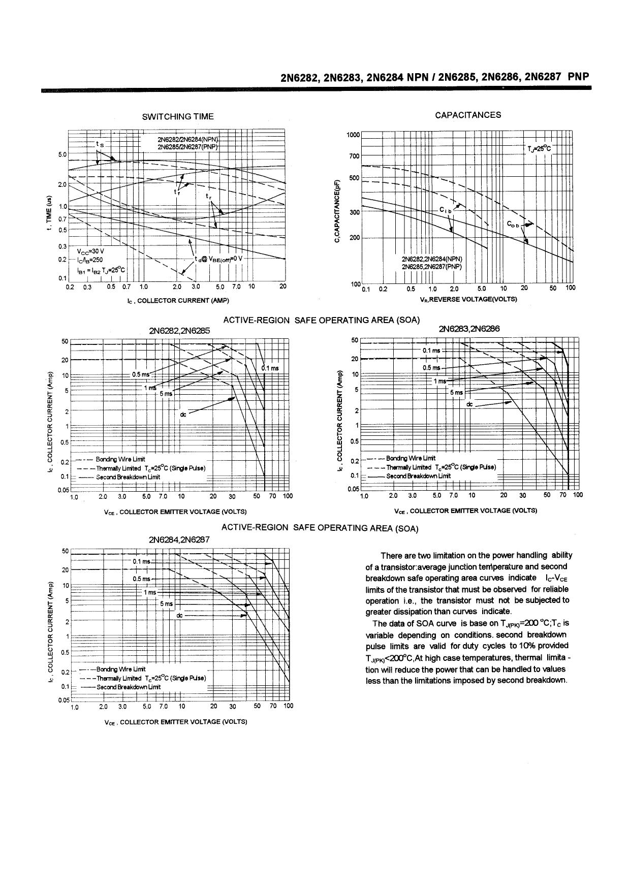 2N6282 pdf, ピン配列