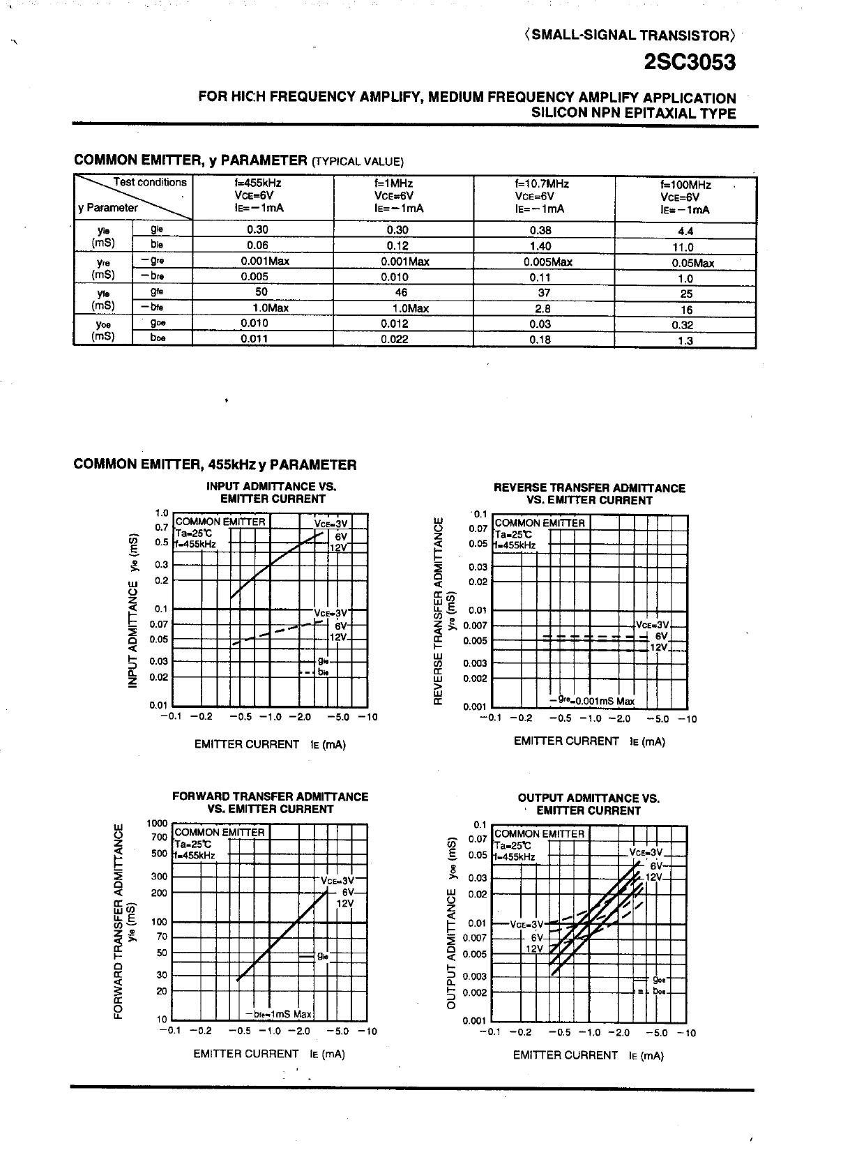 C3053 pdf, ピン配列