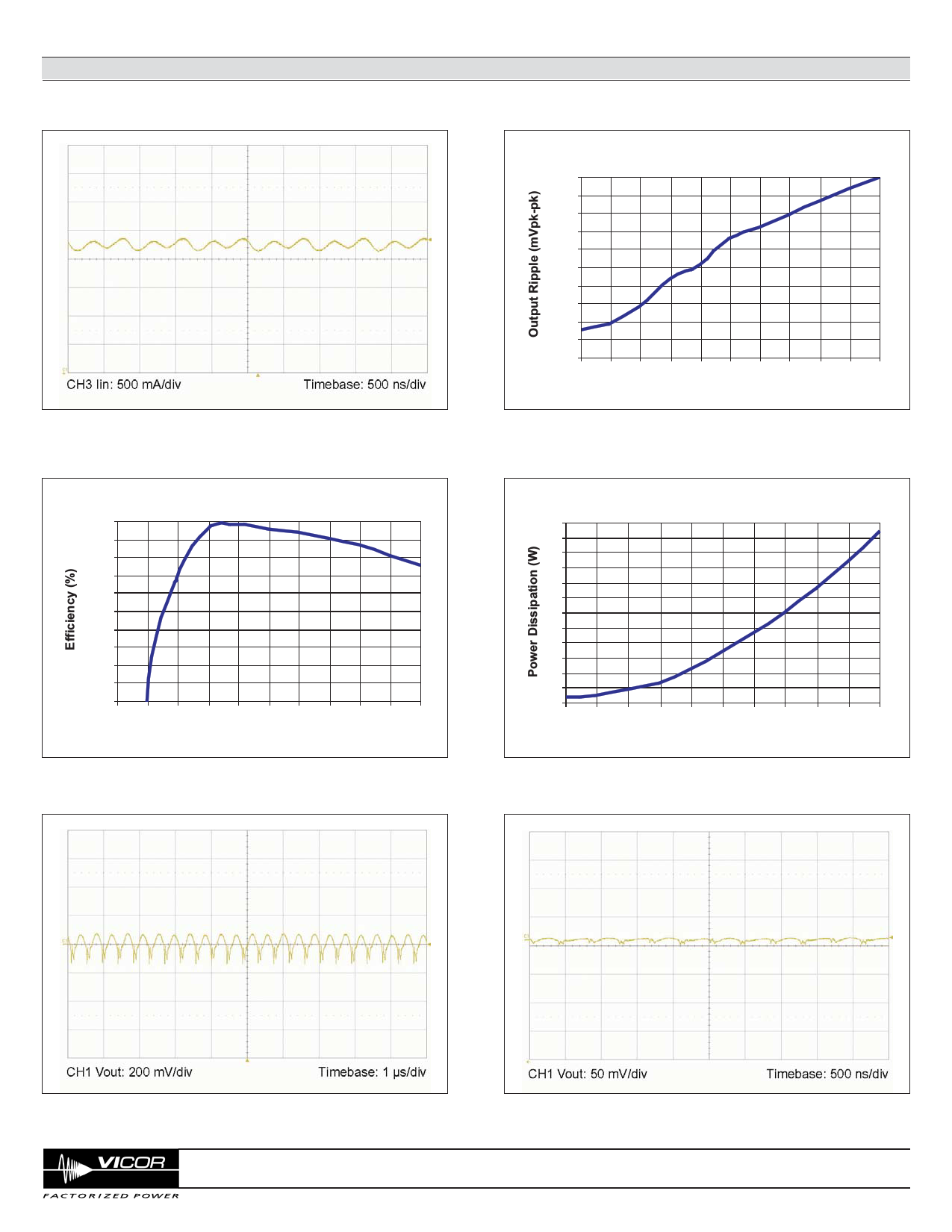 V048K060T040 pdf, 電子部品, 半導体, ピン配列