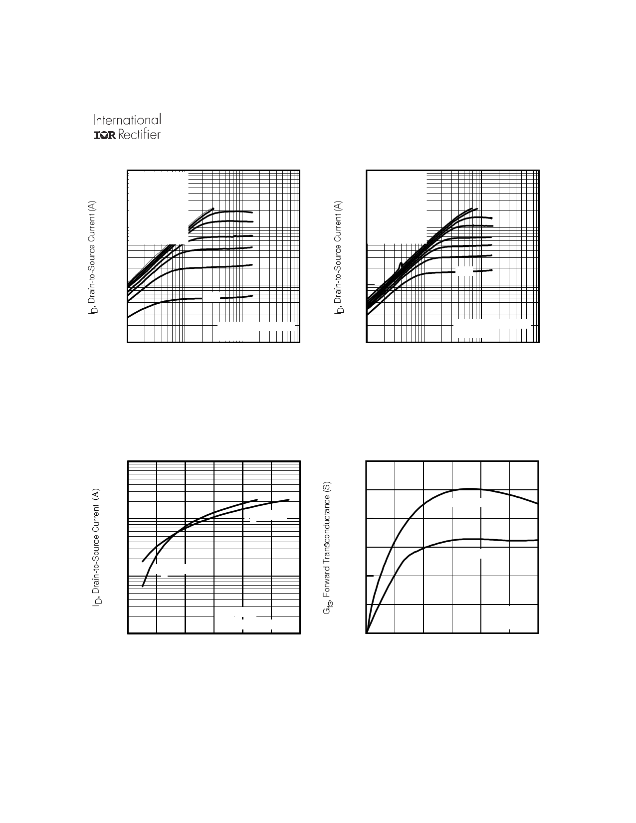 IRFZ46ZPbF pdf, ピン配列