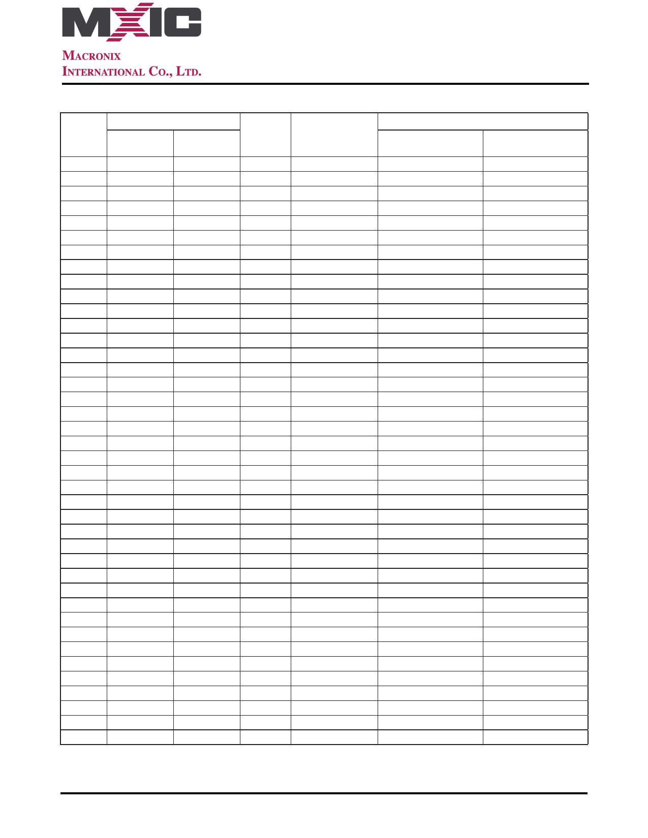 MX29LV640EB pdf