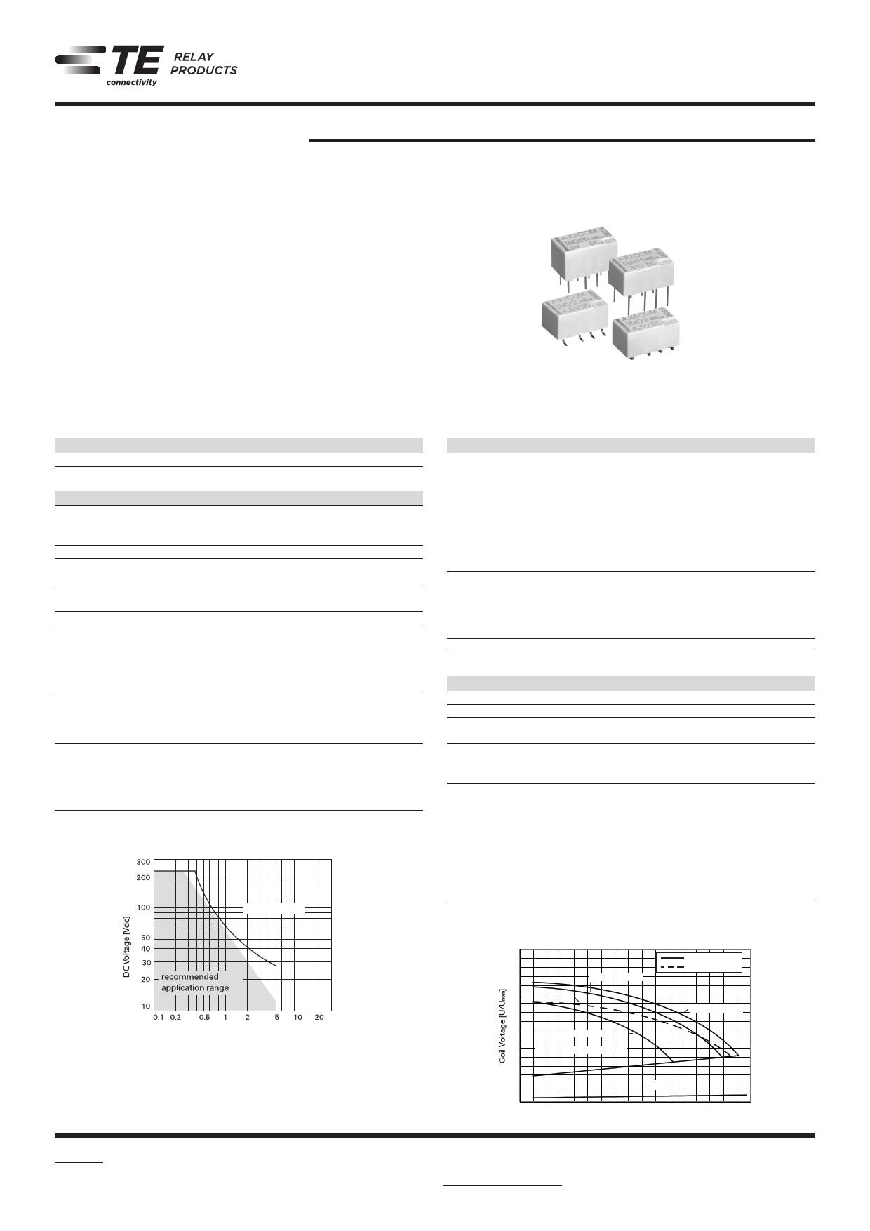 1-1462039-8 Hoja de datos, Descripción, Manual