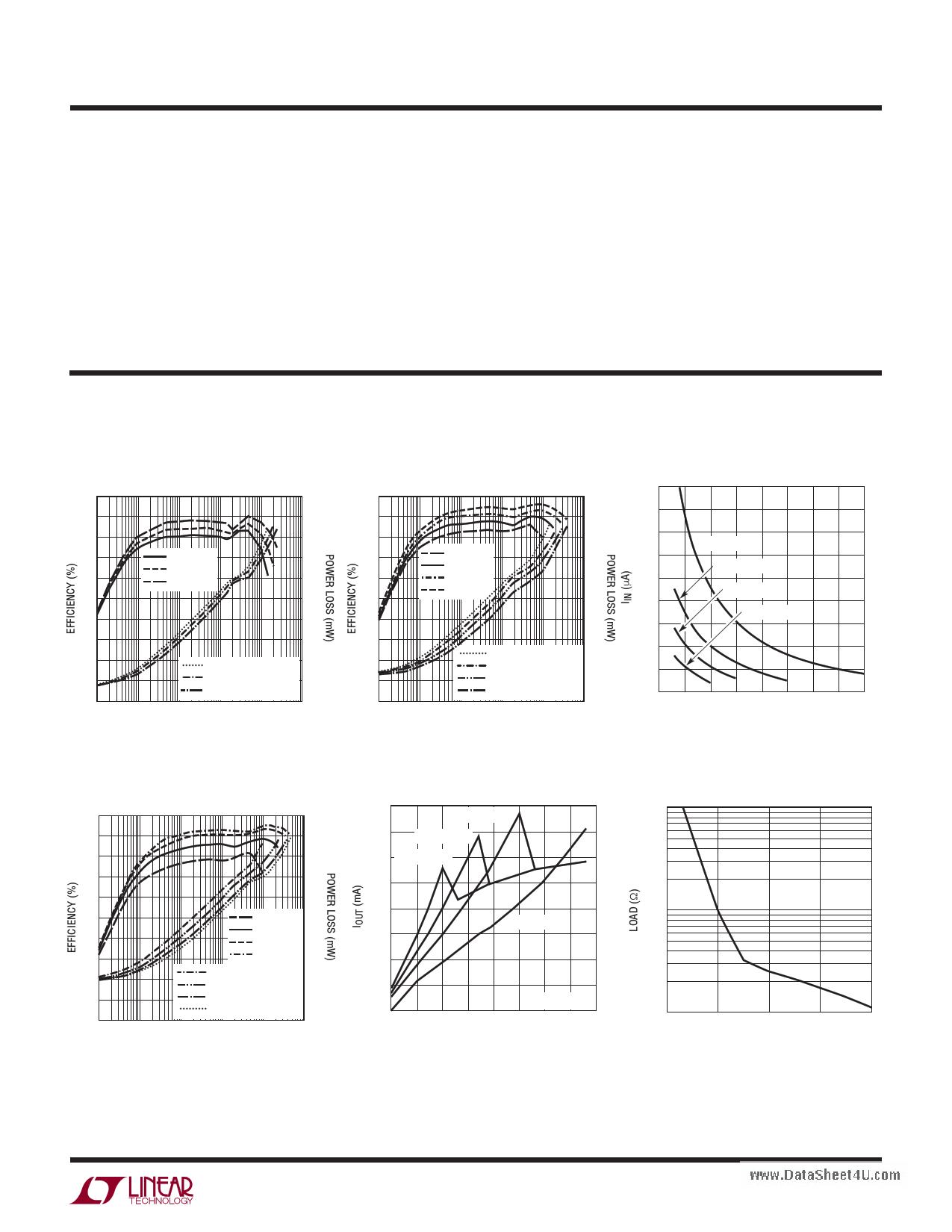 LTC3526 pdf, ピン配列