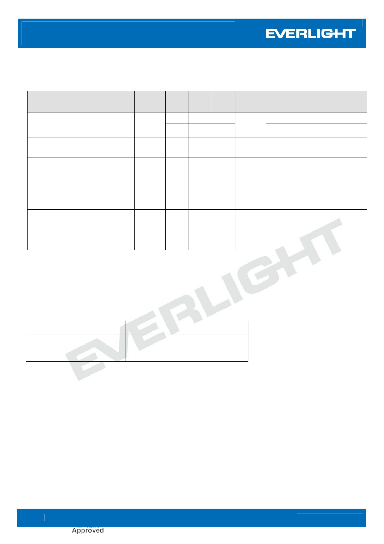 HIR234C pdf, ピン配列