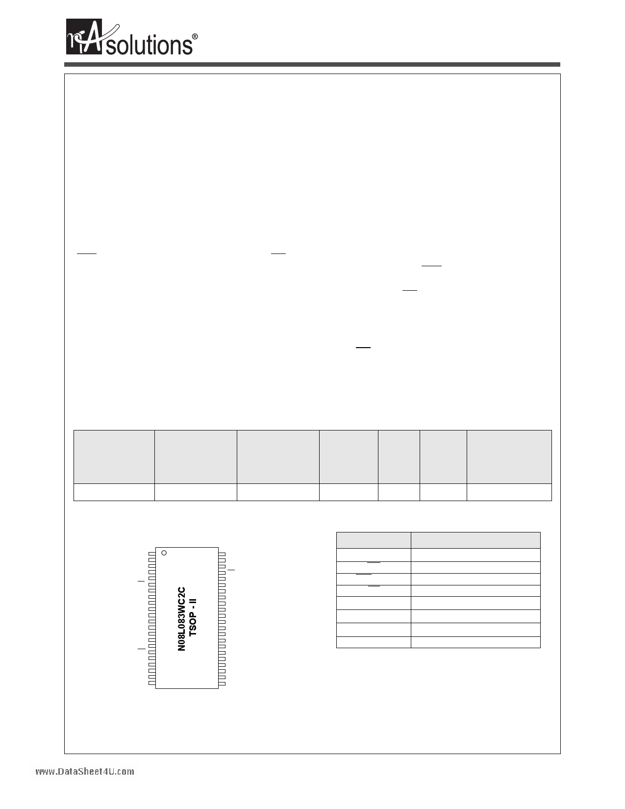 N08L083WC2C دیتاشیت PDF