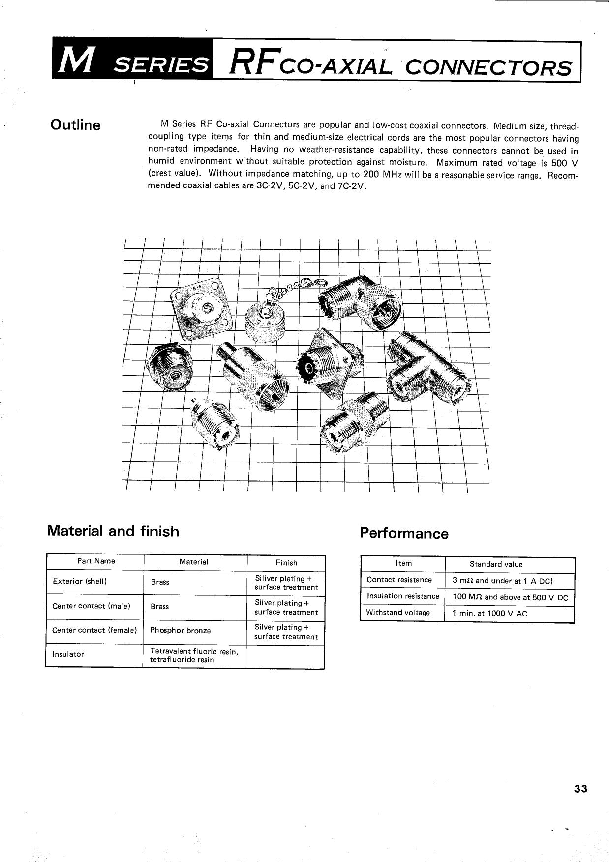 M-C datasheet