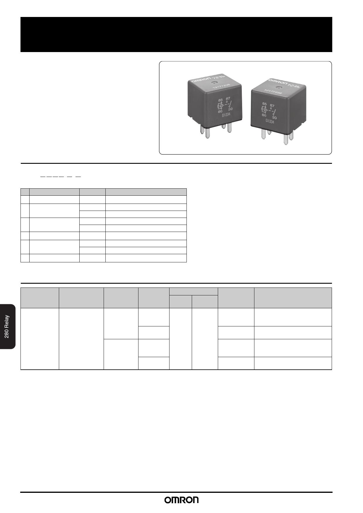 G8W Datasheet, G8W PDF,ピン配置, 機能