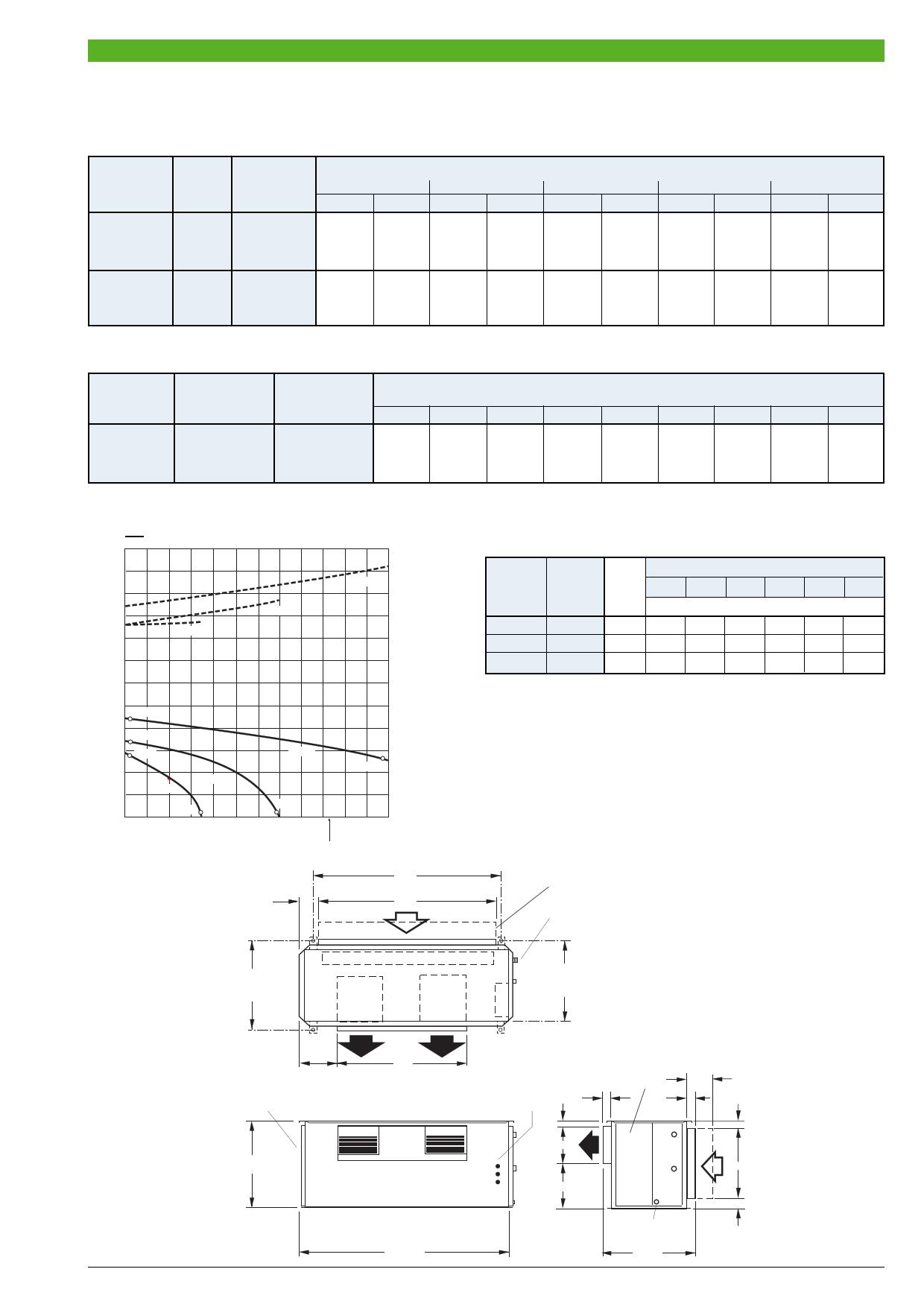 IMD550 دیتاشیت PDF