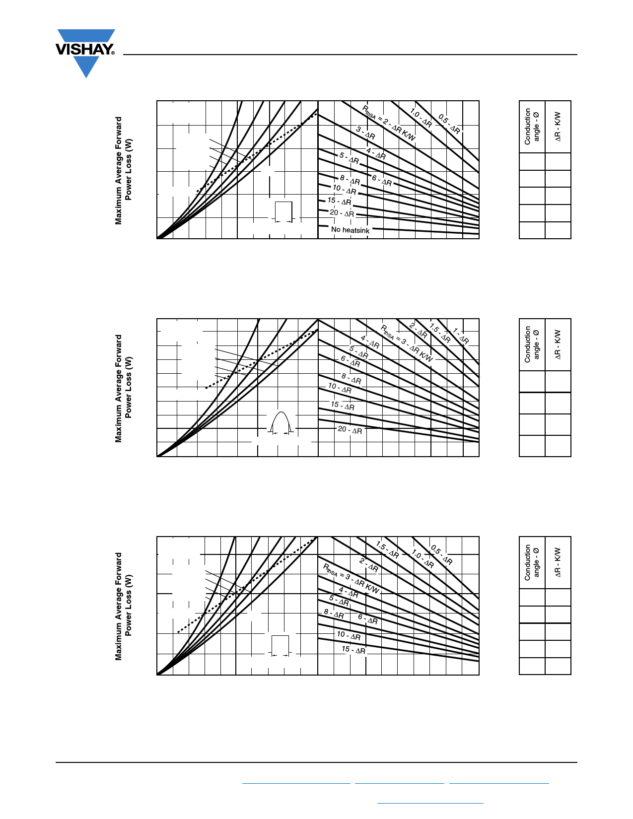 VS-1N3892 pdf