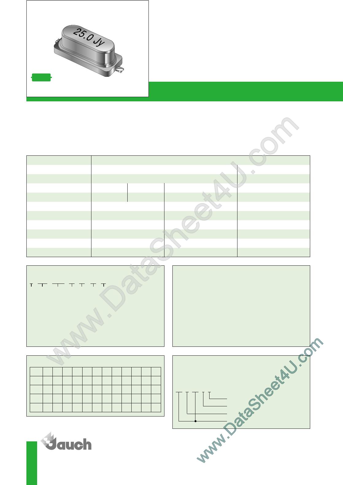 Q-25.0-SMU4-18-30 Hoja de datos, Descripción, Manual