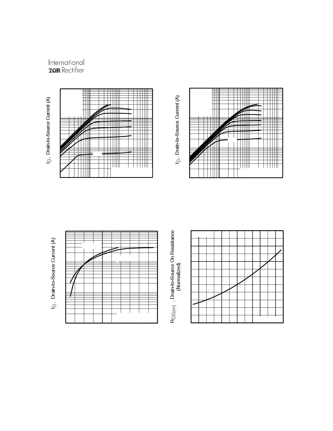 IRFIZ48VPbF pdf, ピン配列