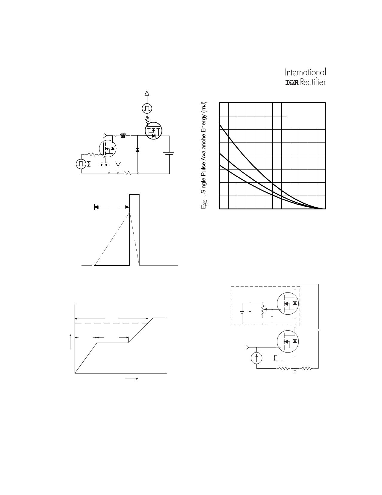 IRFIZ48VPbF 電子部品, 半導体